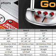 Make your own custom putter with Scotty Cameron 2014 GoLo Series Putters Through the Custom Shop program, you can get your initials, customize paint color and/or choose the grip and...