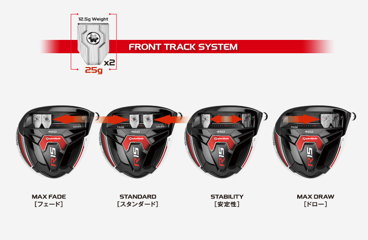 As you can see in the image above  the Front Track Technology can be
